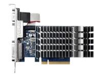 ASUS GT710 2GB DDR3 D-Sub DVI-D HDMI